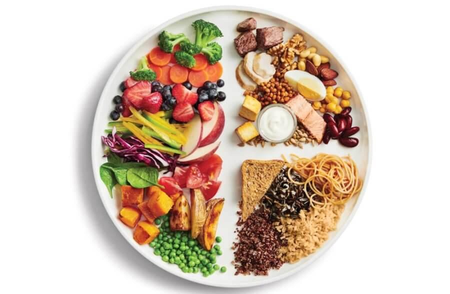 Чтобы не считать калории, пользуйтесь правилом тарелки